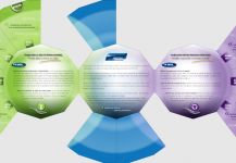 EDF – Plaquette 10 rabats 3 volets